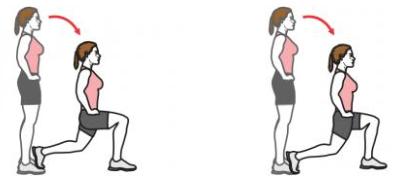 Alternatives d'exercices pour les fentes